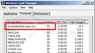 remove TrustedHostServices.exe