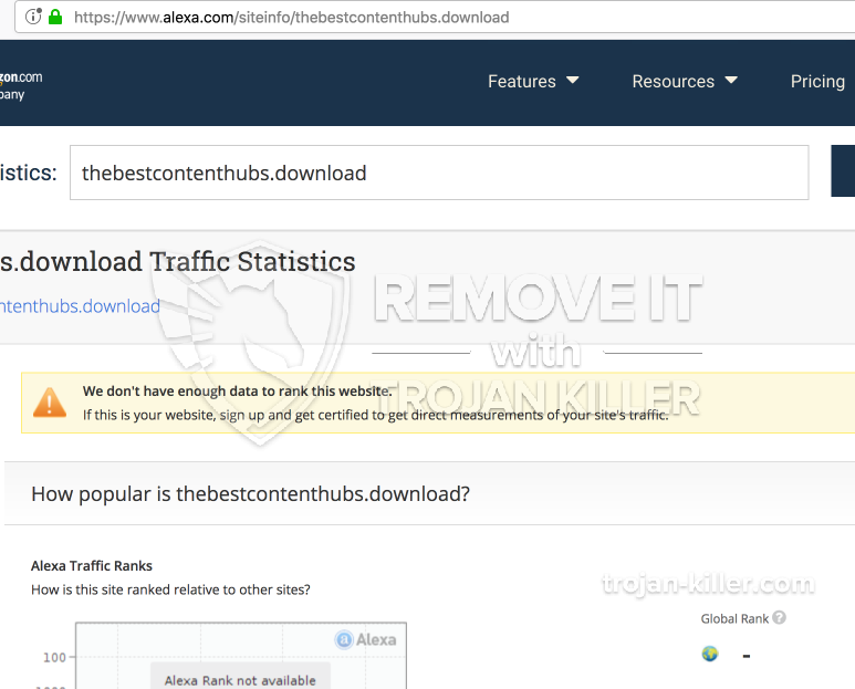 remove Readyupdate.thebestcontenthubs.download