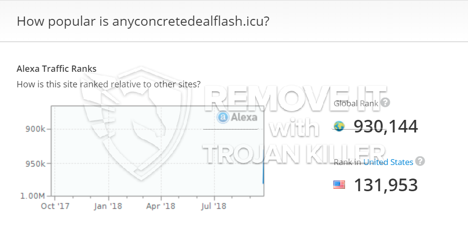 remove Anyconcretedealflash.icu