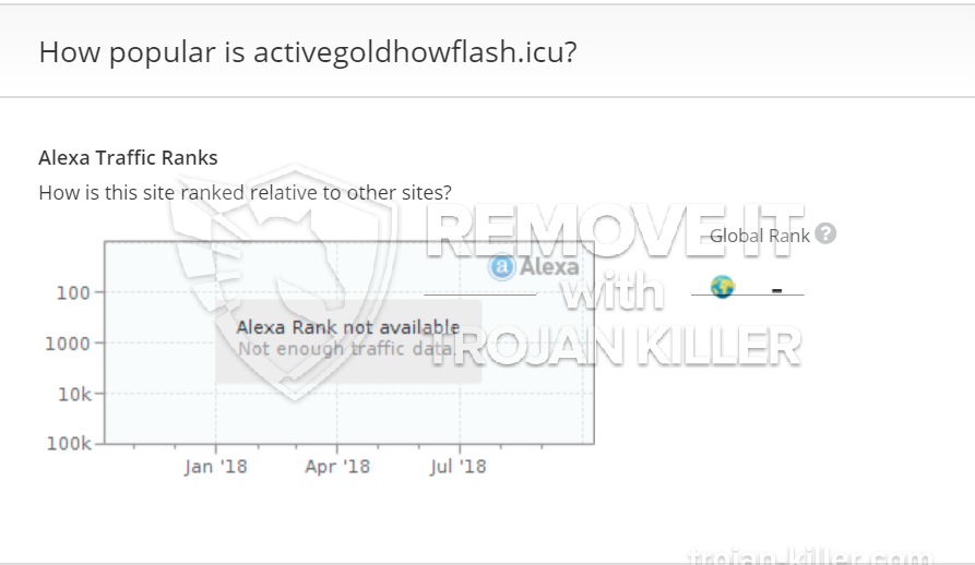 remove Activegoldhowflash.icu