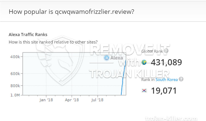 remove Qcwqwamofrizzlier.review