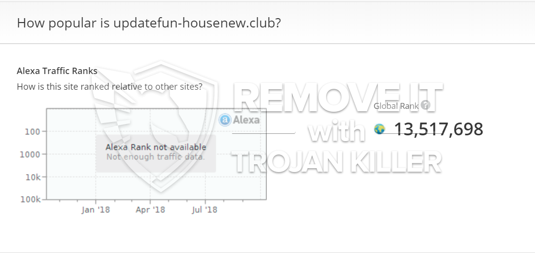 remove Updatefun-housenew.club
